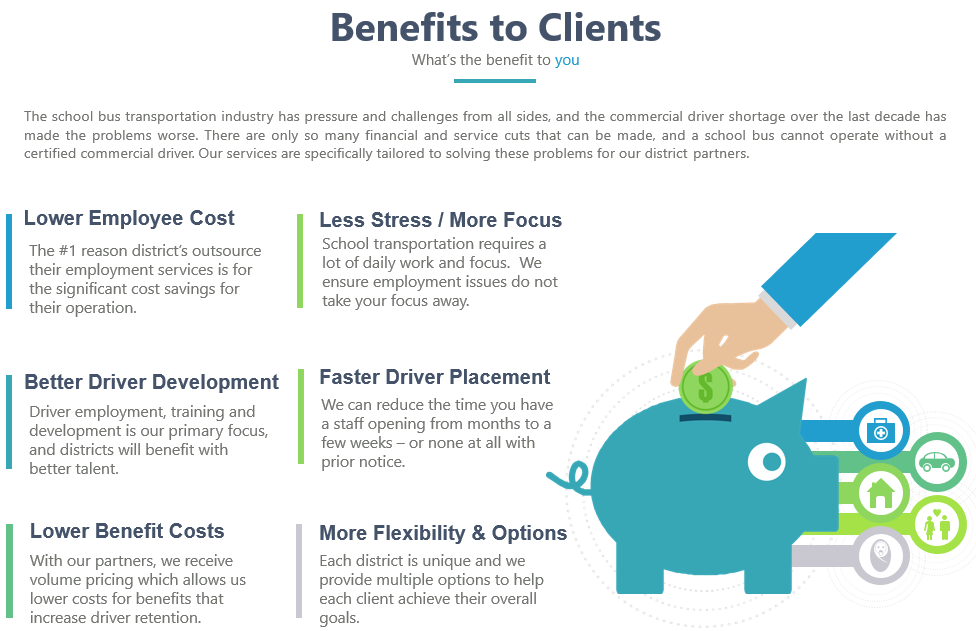 Our benefits to clients